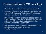 consequences of xr volatility