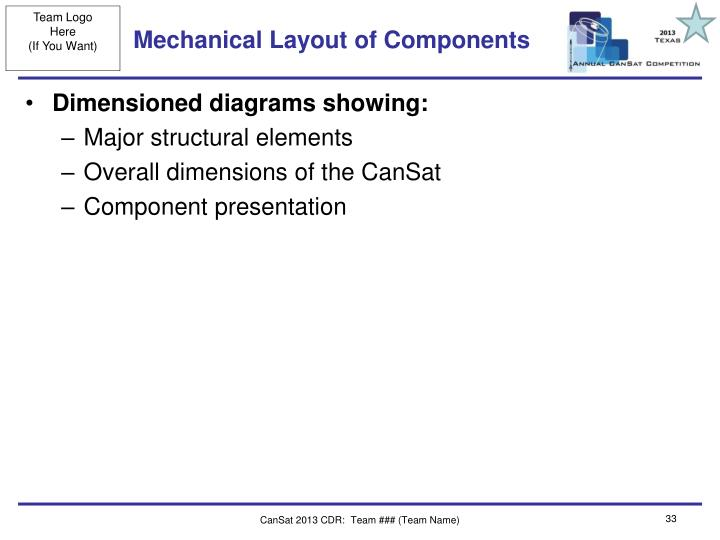 Mechanical Layout of Components