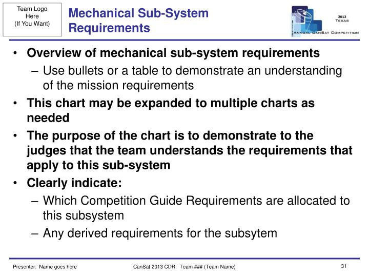 Mechanical Sub-System