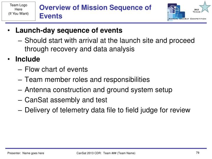 Overview of Mission Sequence of Events
