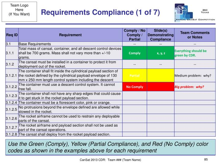 Requirements Compliance (1 of 7)