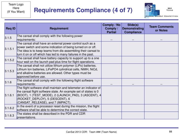 Requirements Compliance (4 of 7)