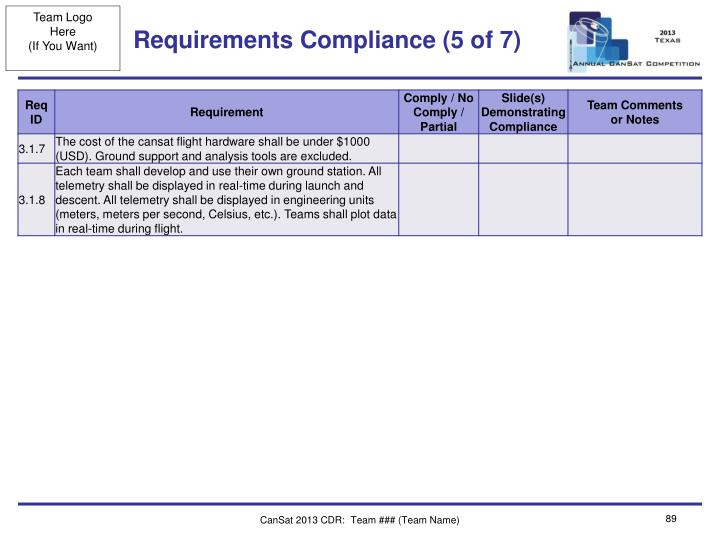 Requirements Compliance (5 of 7)