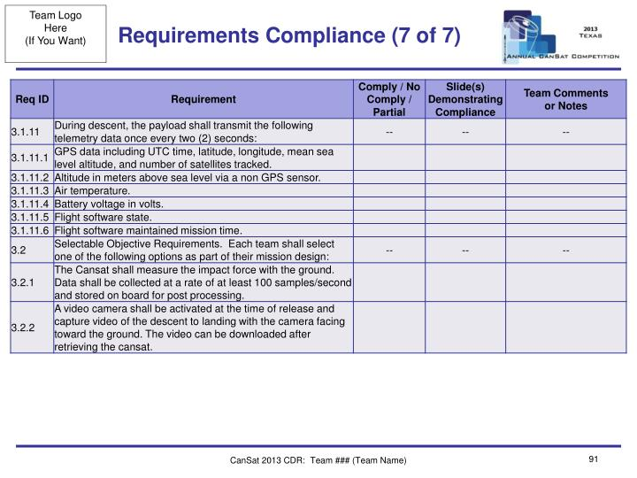 Requirements Compliance