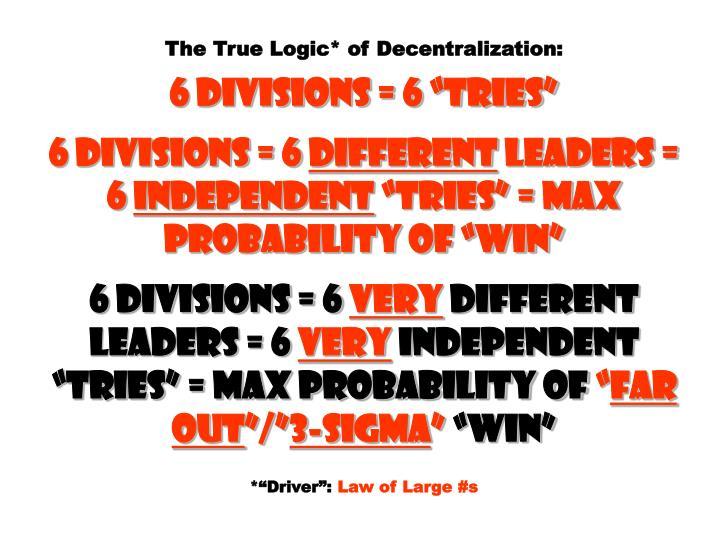 The True Logic* of Decentralization: