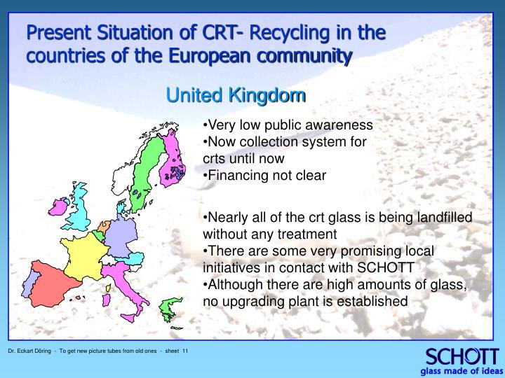 Present Situation of CRT- Recycling in the countries of the European community