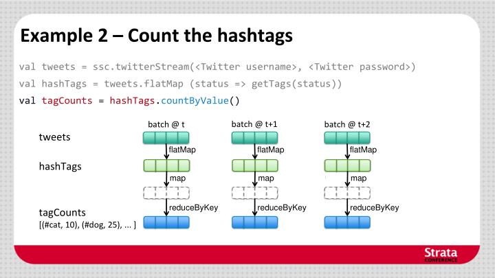 Example 2 – Count the hashtags