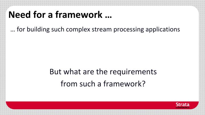 Need for a framework …