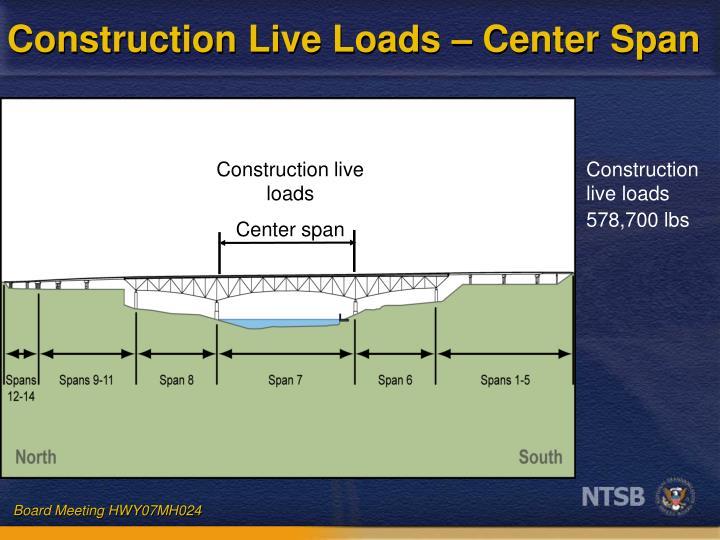 Construction Live Loads – Center Span