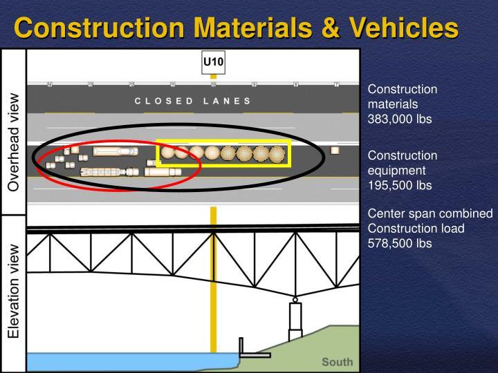 Construction Materials & Vehicles