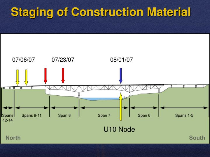 Staging of Construction Material