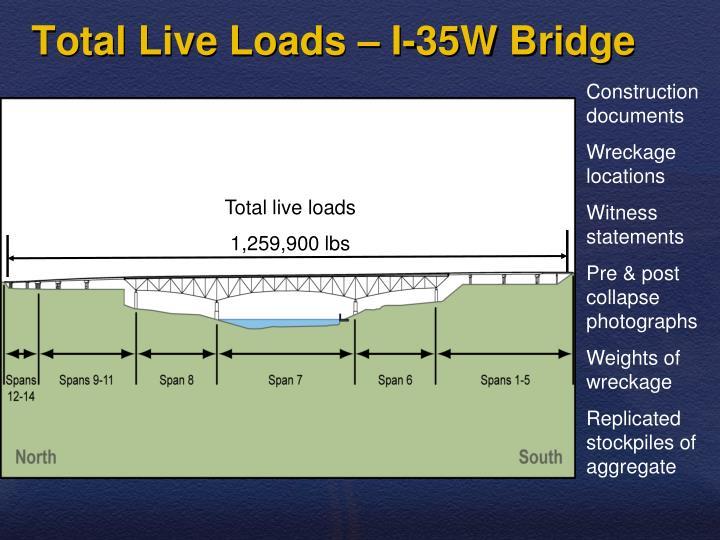 Total Live Loads – I-35W Bridge