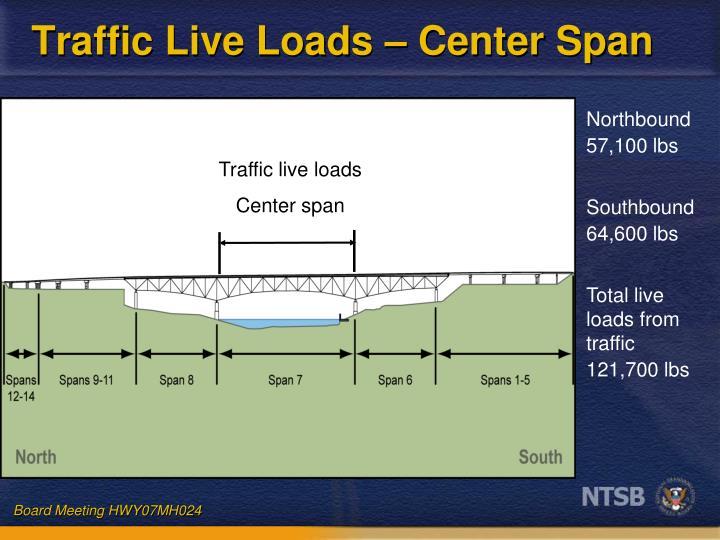 Traffic Live Loads – Center Span