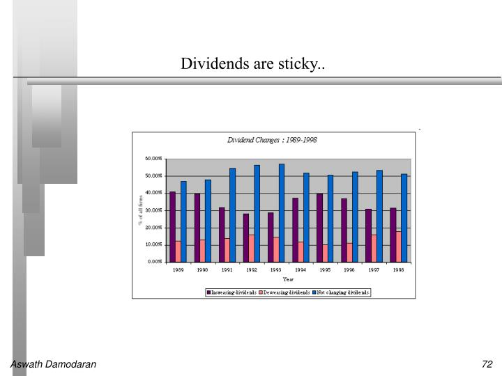 Dividends are sticky..