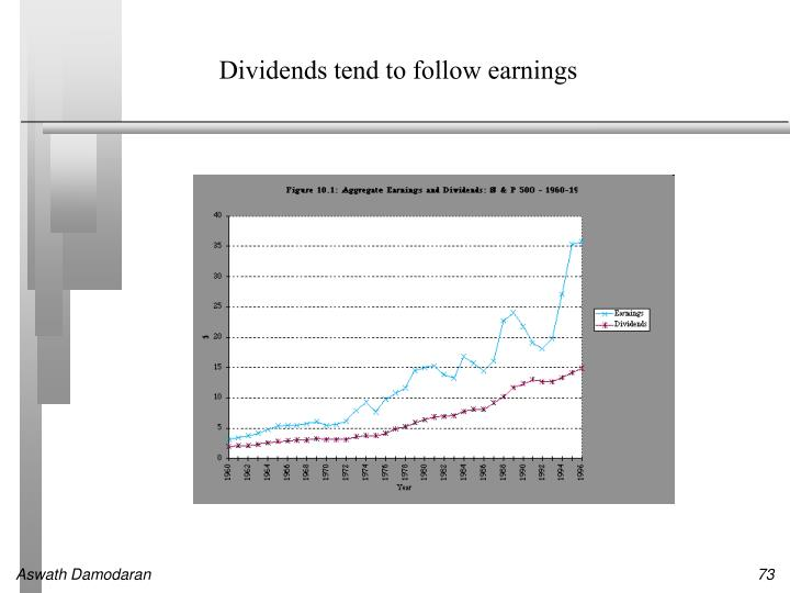 Dividends tend to follow earnings