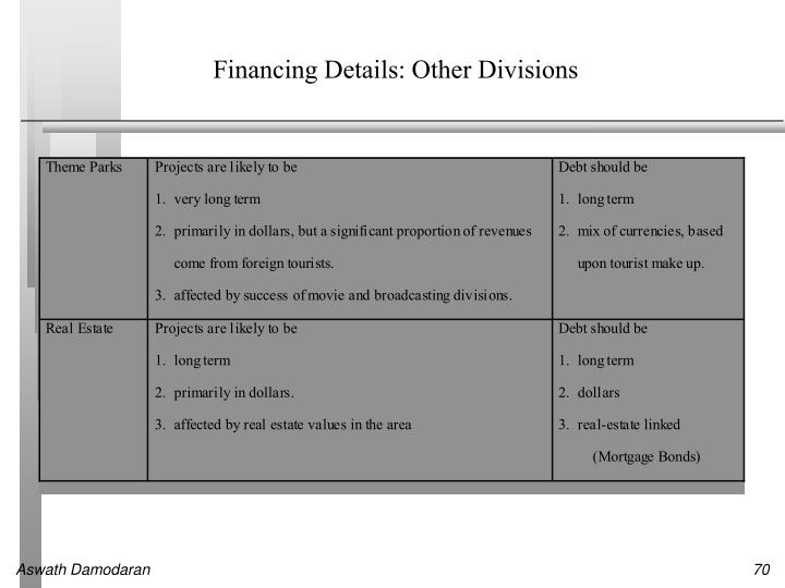 Financing Details: Other Divisions