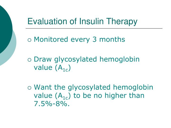 Evaluation of Insulin Therapy