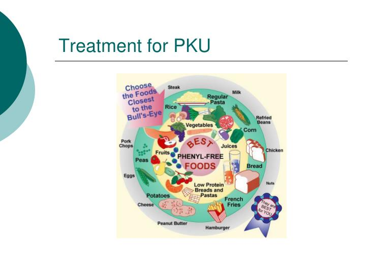 Treatment for PKU
