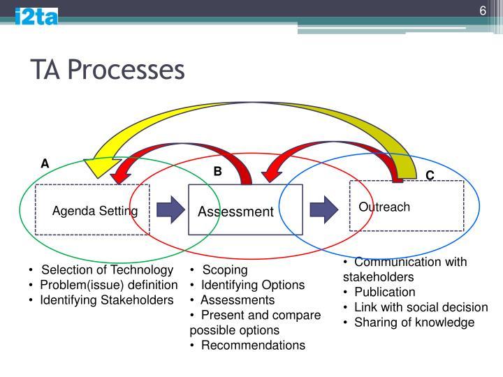 TA Processes