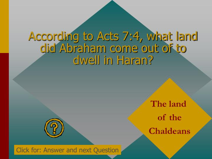According to Acts 7:4, what land did Abraham come out of to dwell in Haran?