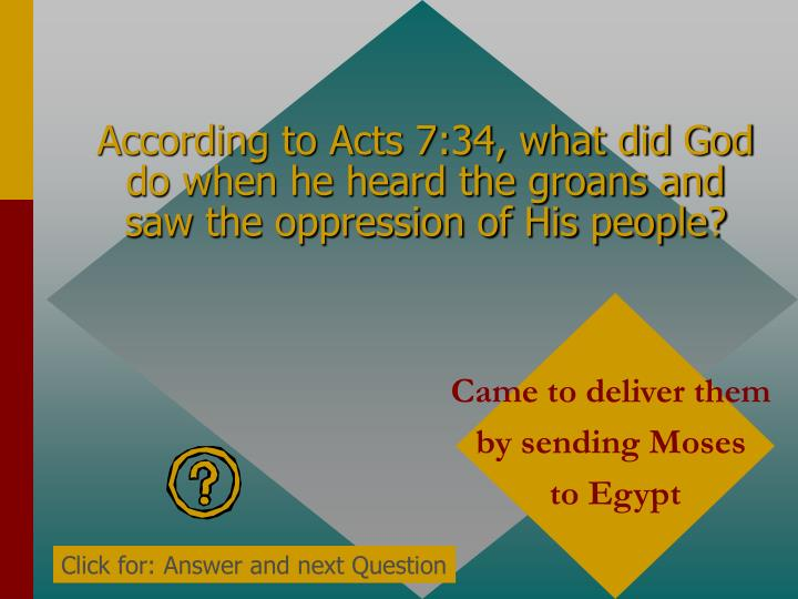 According to Acts 7:34, what did God do when he heard the groans and saw the oppression of His people?