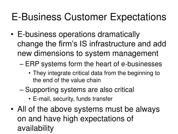 E-Business Customer Expectations