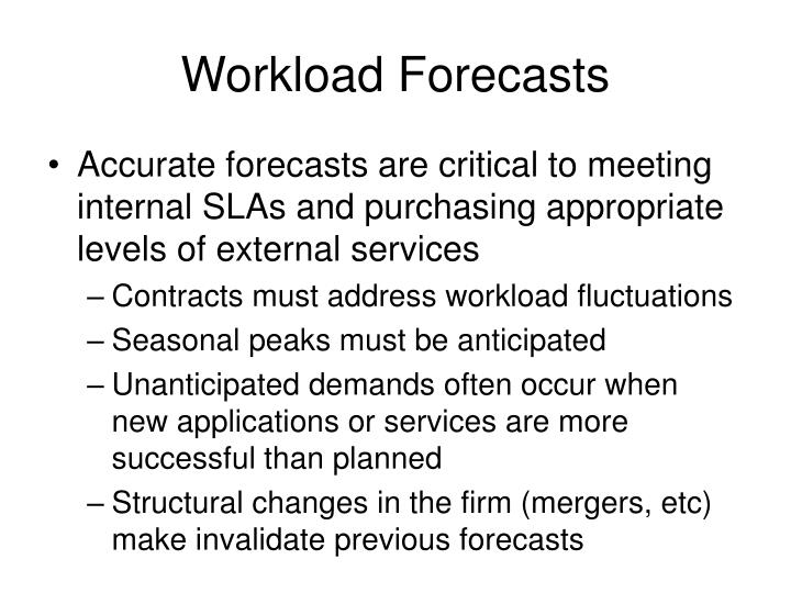 Workload Forecasts