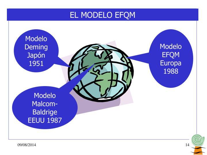 EL MODELO EFQM