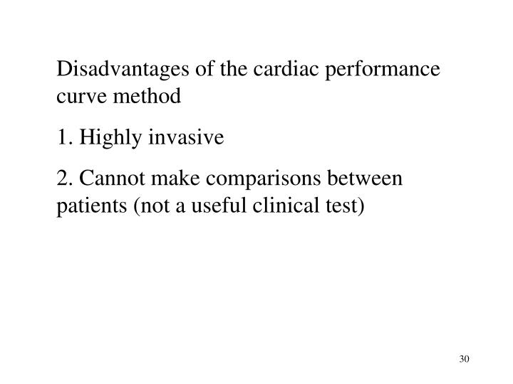 Disadvantages of the cardiac performance curve method