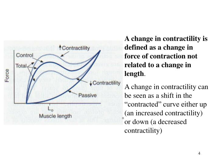 A change in contractility is defined as a change in force of contraction not related to a change in length