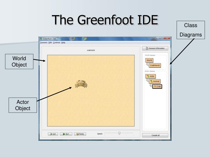 The Greenfoot IDE