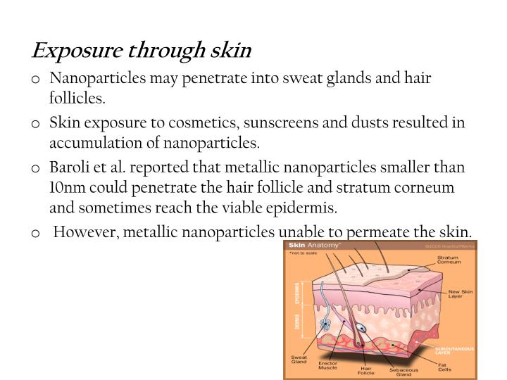 Exposure through skin