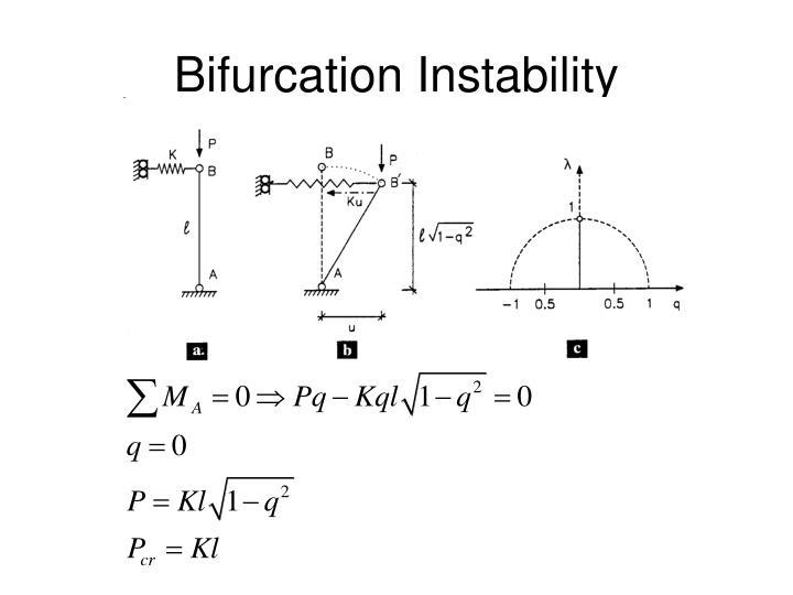 Bifurcation Instability
