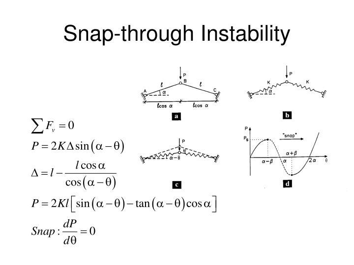 Snap-through Instability