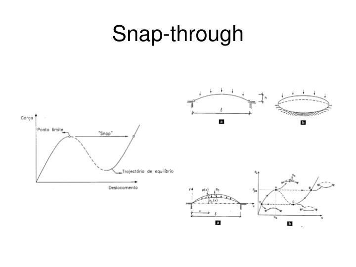 Snap-through
