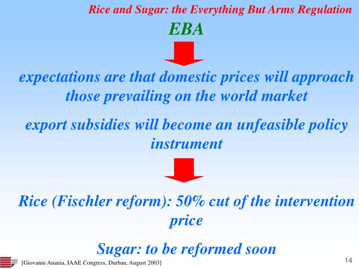 Rice and Sugar: the Everything But Arms Regulation