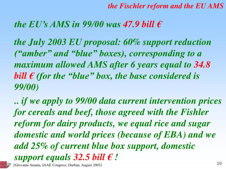 the Fischler reform and the EU AMS