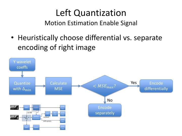 Left Quantization