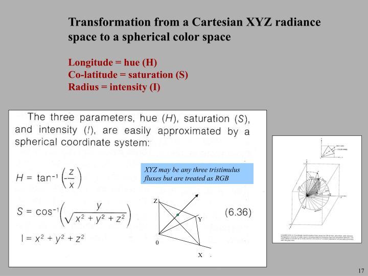 Transformation from a Cartesian XYZ radiance