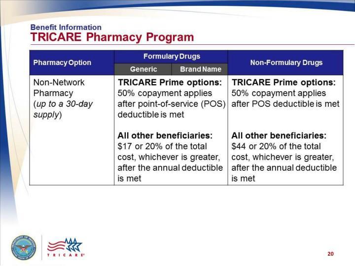 Benefit Information: TRICARE Pharmacy Program (