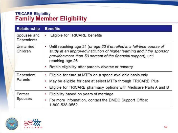 TRICARE Eligibility: Family Member