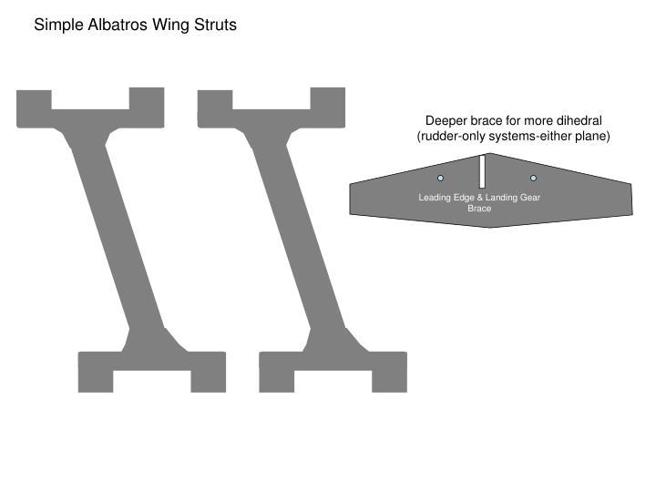 Simple Albatros Wing Struts