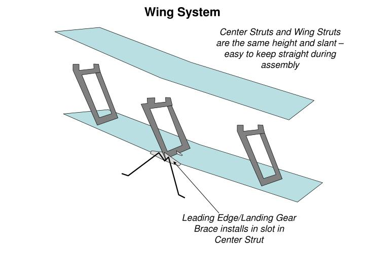Wing System