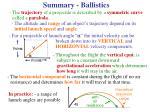 summary ballistics