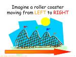 imagine a roller coaster moving from left to right