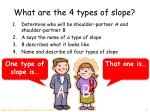 what are the 4 types of slope