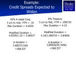 example credit spreads expected to widen1