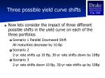 three possible yield curve shifts