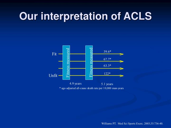 Our interpretation of ACLS