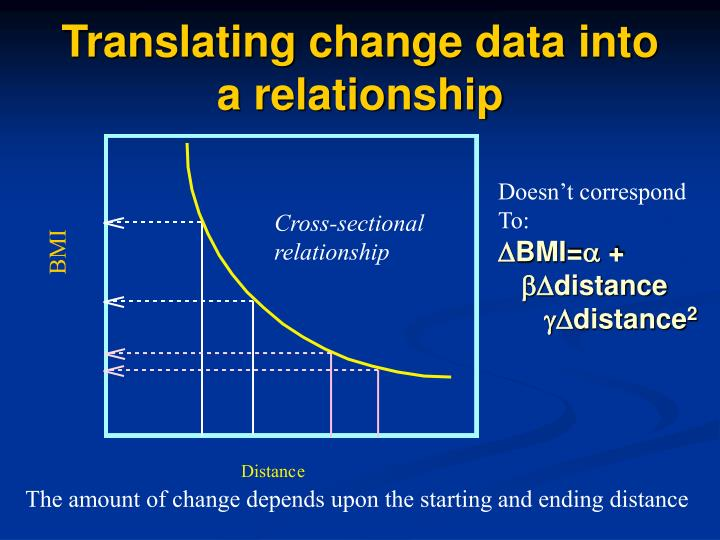 Translating change data into a relationship
